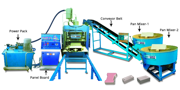 Fully Automatic Fly Ash Brick and Paver Block Machine