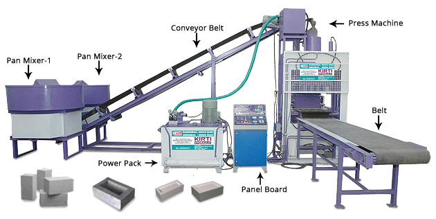 Fully Automatic Fly Ash Bricks Machine with Belt